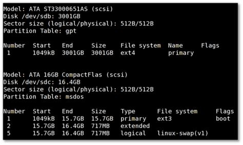 How To - Linux List Disk Partitions Command - nixCraft