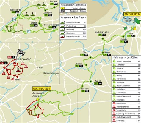 Tour of Flanders 2018: The Route