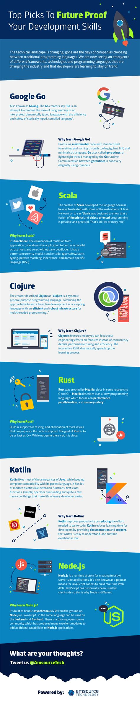 Infographic: Futureproofing Your Programming Skills
