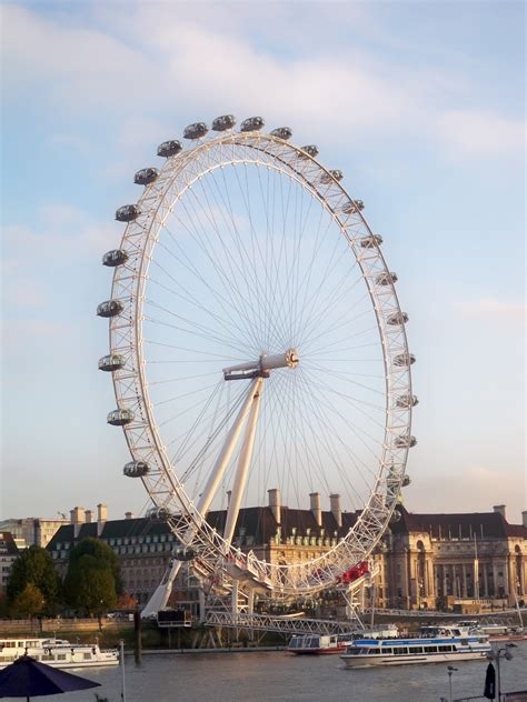 merry-go-round: London Eye Research