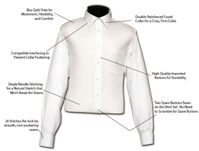 Mens Best Fitted Custom Made Dress Shirts: How To Get The