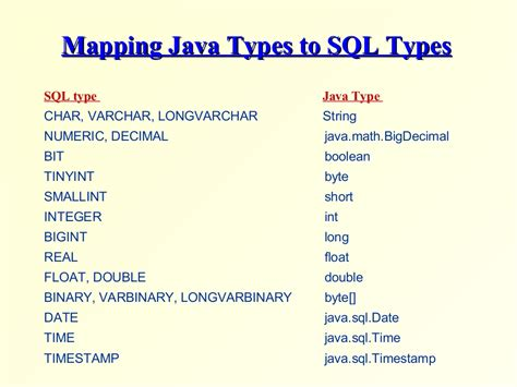 Why Timestamp cannot be used in place of Date in Java?