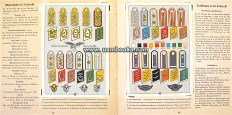 1938 Germany's Armed Forces Color Book